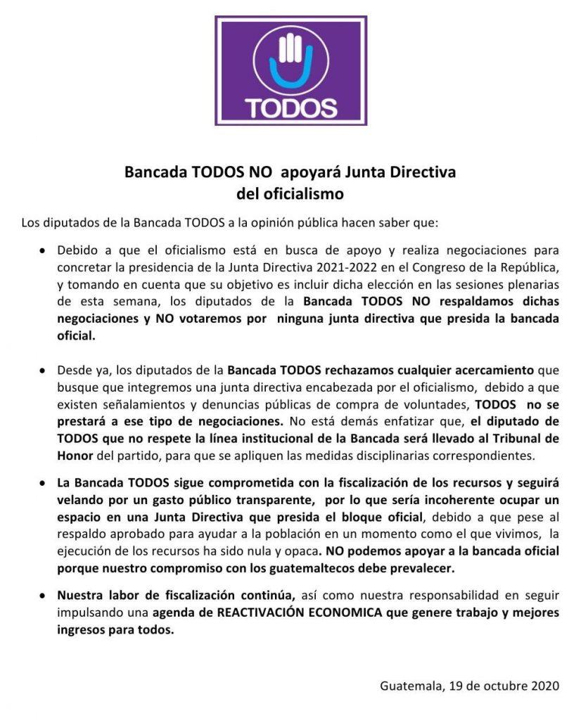 La bancada TODOS, liderada por el diputado Felipe Alejos, comunicó este día que no apoyará al partido oficialista para integrar de nueva cuenta la Junta Directiva del Congreso de la República.