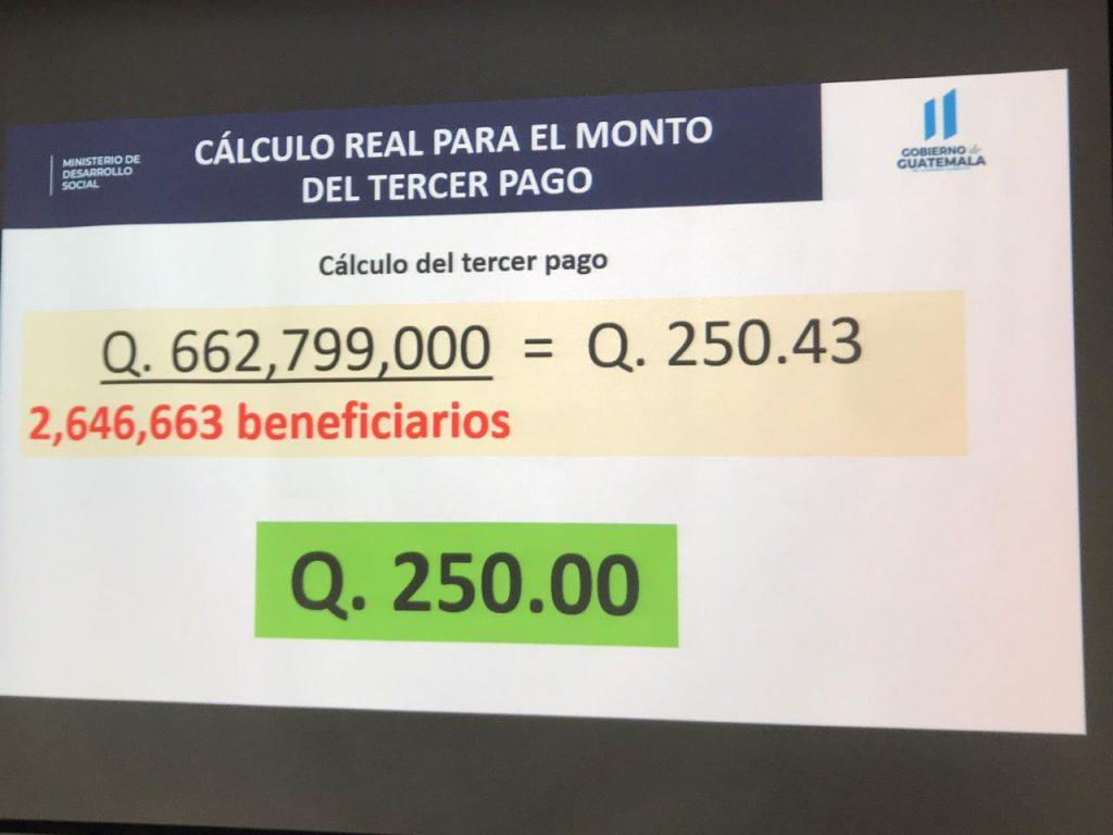 MIDES: tercer entrega del Bono Familia será de Q250 quetzales